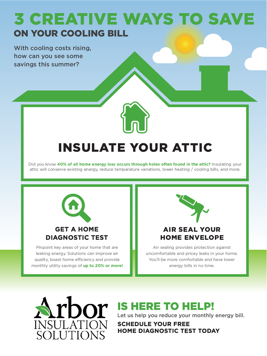 Tips for staying cool this summer in your Atlanta home.